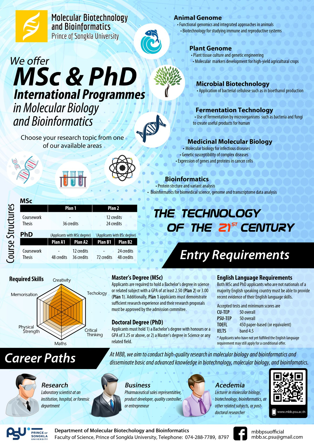 Postgrad Poster