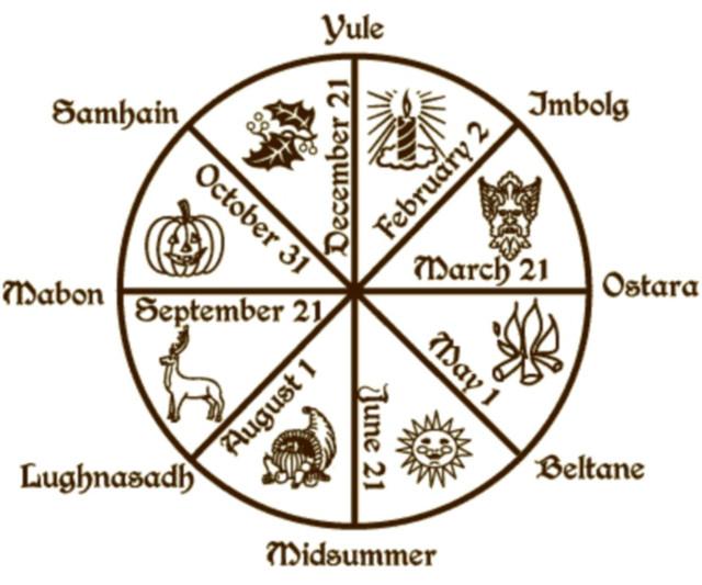 Ведьмовство в языческой традиции Keltskoe-koleso-psihologiya-1