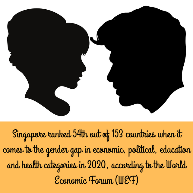 Singapore-ranked-54th-out-of-153-countries-when-it-comes-to-the-gender-gap-in-economic-political-edu