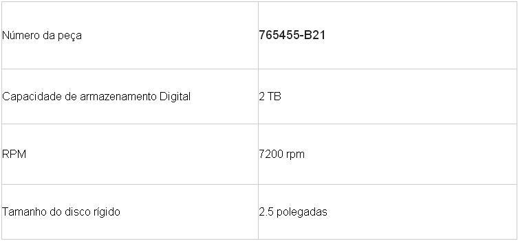 i.ibb.co/7jj2QGq/Disco-R-gido-HDD-2-TB-Remodelado-2-5-SATA-para-Servidor-765455-B21.jpg