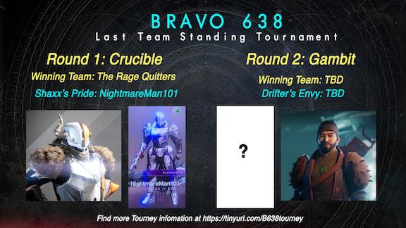 Bravo-tourney-Results1