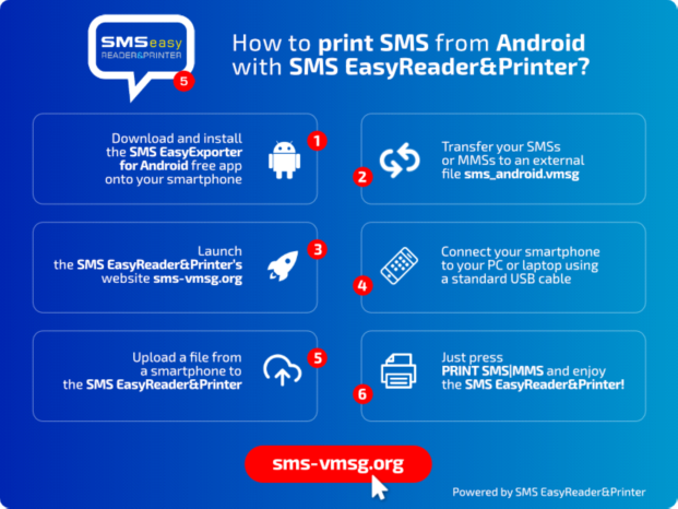 Why-Should-You-Use-SMS-Easy-Exporter