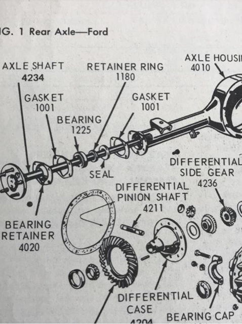 9-Inch-Ford-Axle.png