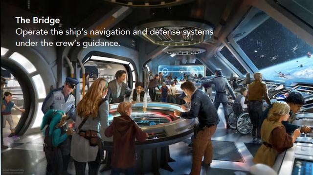 [Walt Disney World] Star Wars: Galactic Starcruiser (2021)  - Page 6 ZSG3