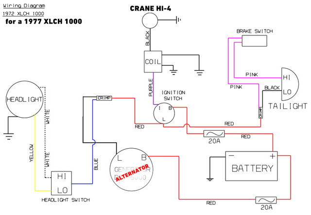 77 Harley Ironhead Sportster Xl Wiring Diagram | Wiring Diagrams Quality way | Sportster 1977 Xlt Wiring Diagram |  | wiring diagram library