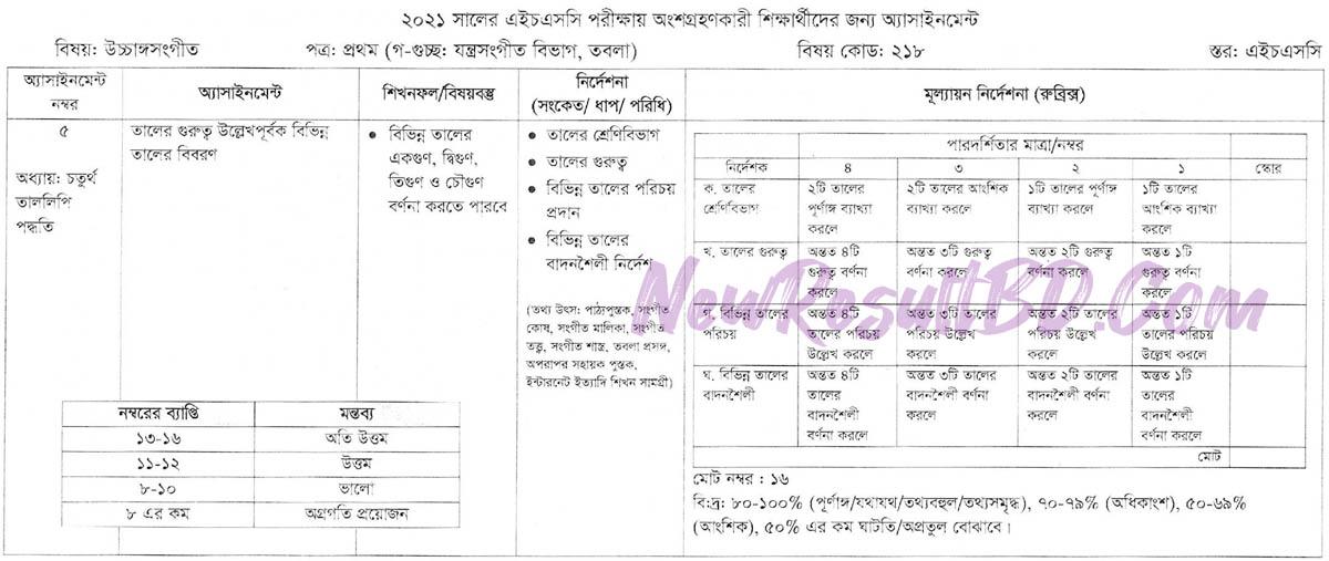HSC Uchanga Sangeet 7th Week Assignment 2021