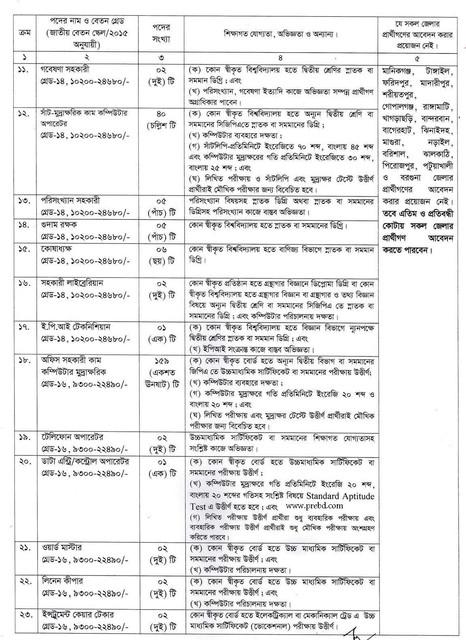 dgfp-jobs-Page-2