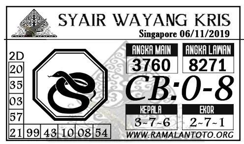 kode-syair-sgp-55