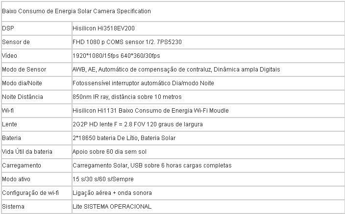 i.ibb.co/7vqvbcn/C-mera-de-Seguran-a-4-G-Solar-IP-Detector-de-Movimento-Slot-TF-LS-G3-X-4-G-2.jpg