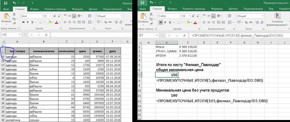 Промежуточные итоги в Excel. Функция ПРОМЕЖУТОЧНЫЕ.ИТОГИ.