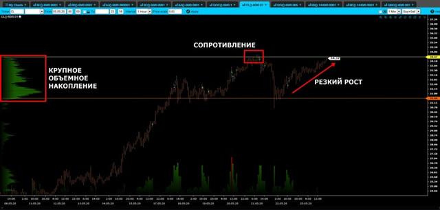 Анализ рынка от IC Markets. - Страница 4 Volume-oil-mini