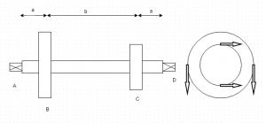 machine-design-questions-answers-shaft-design-q4