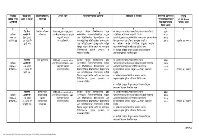 BPSC-Non-Cadre-Job-Circular-2019-PDF-page-003