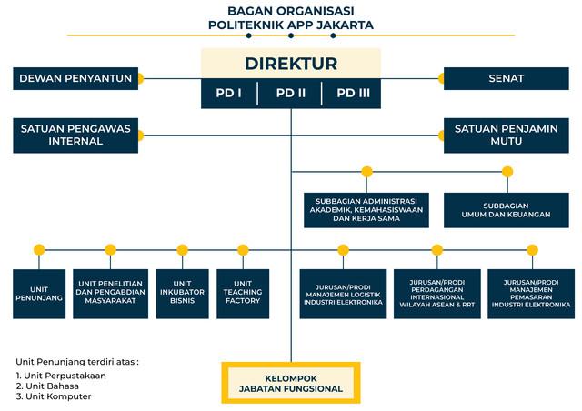 struktur-organisasi-01