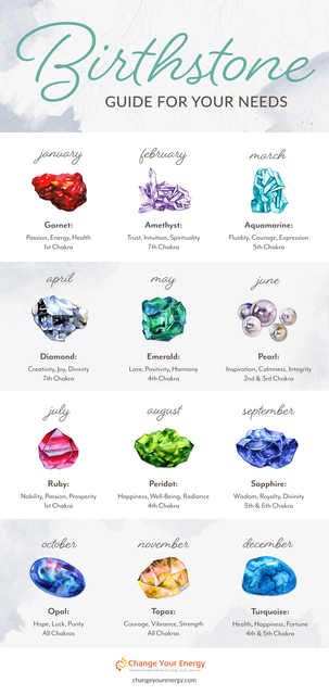 Choosing-The-Right-Crystal