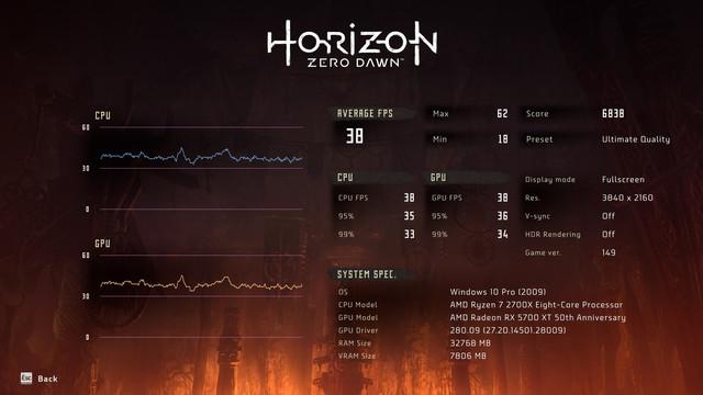 HZD3840x2160