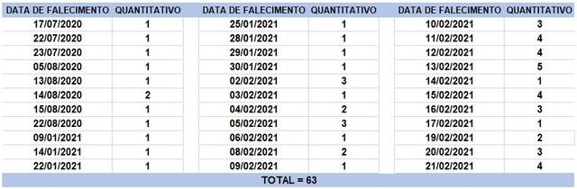 tabela-segunda