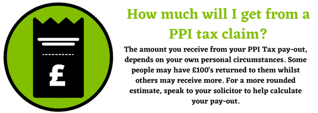 PPI Tax Claim pay-outs