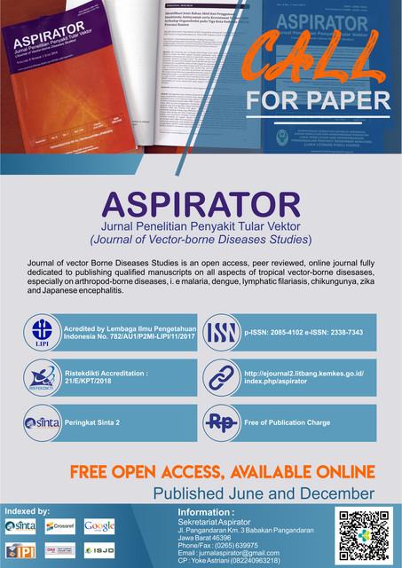 call-for-aspirator