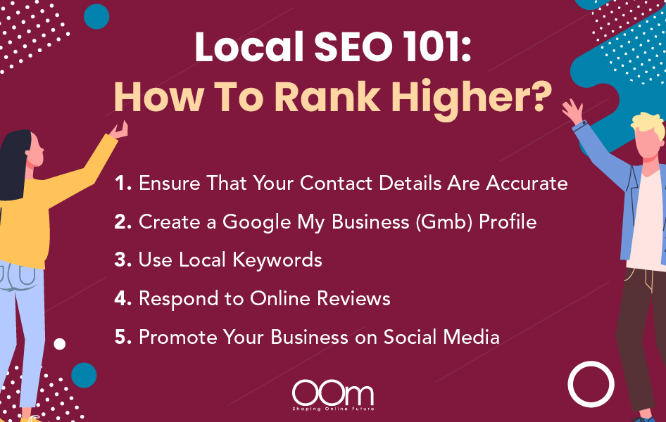 The-Importance-Of-Local-SEO-For-Small-Businesses-05