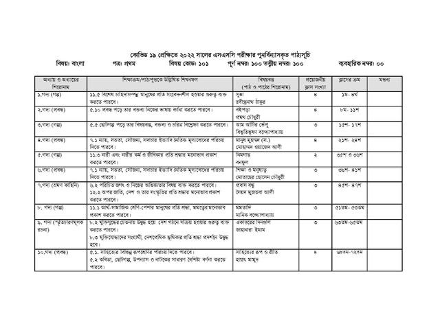 1-SSC-Bangla-1-2022-page-002