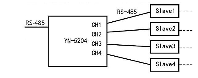 RS485-HUB-RS485-03