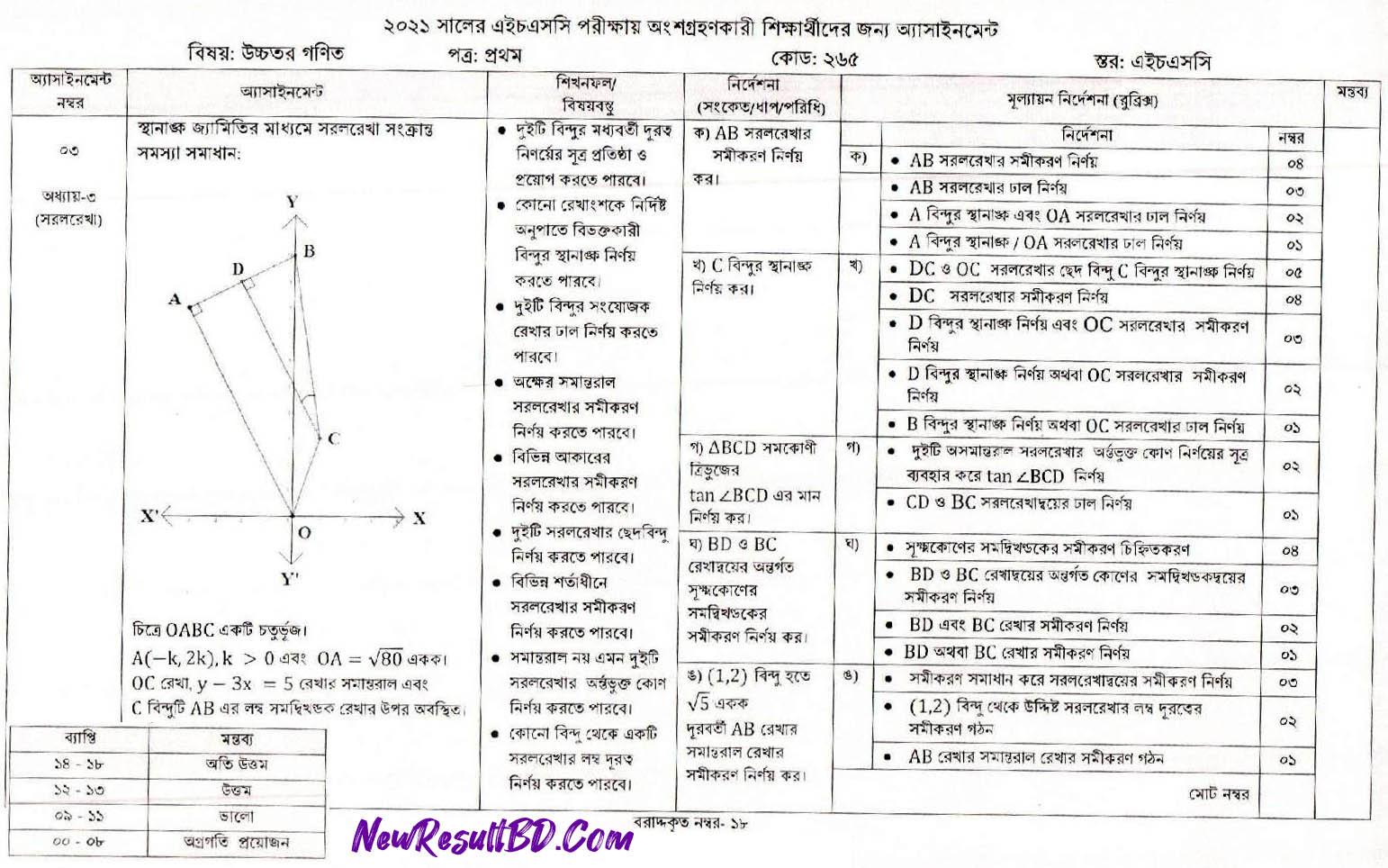 HSC 2021 5th Week Higher Mathematics Assignment