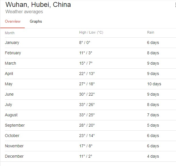Wuhan-Weather.jpg