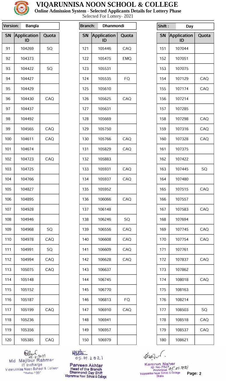 VNSC-Dhanmondi-Branch-lottery-Result-10