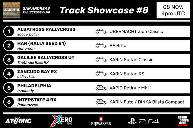 SARX-Track-showcase-8-08-11-2020-4-00pm-