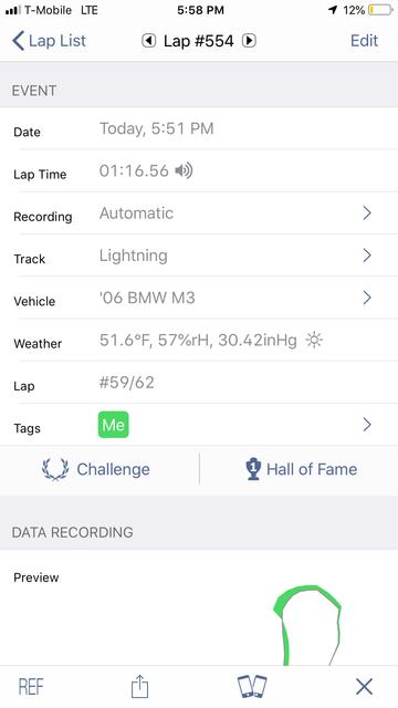 Z4-lightning