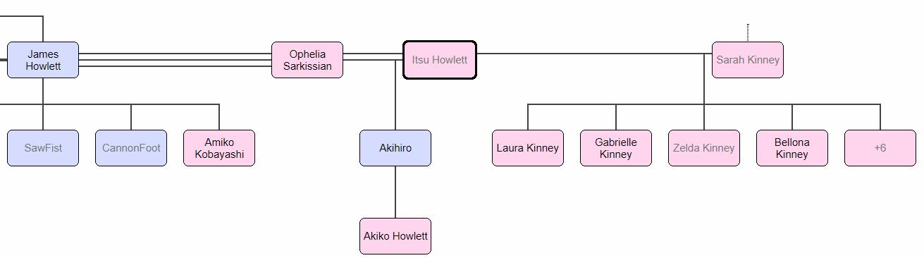 Logan Family Tree 2