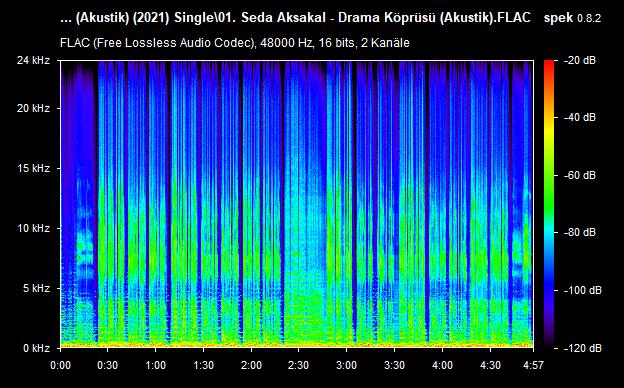 01-Seda-Aksakal-Drama-K-pr-s-Akustik-FLAC.png