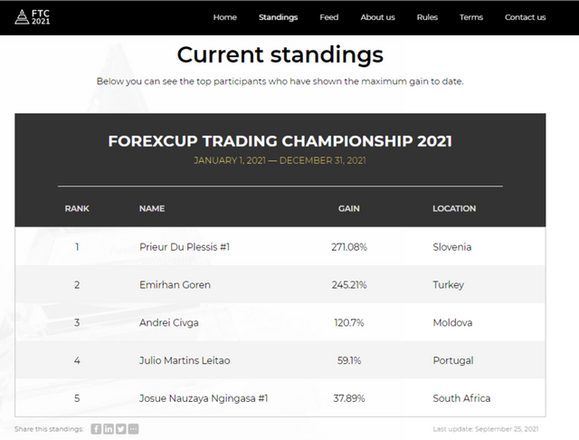 FXOpen Spread world and forexcup - Page 30 FXOpen-blog