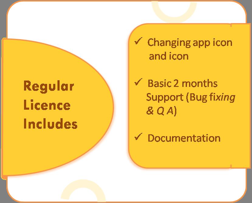 regular-Licence