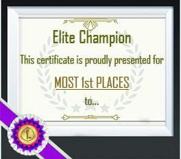 Most 1st places