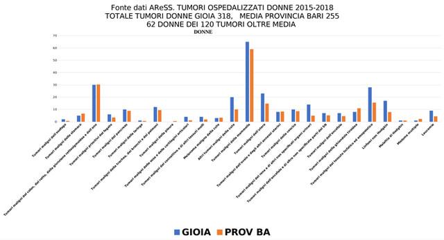 OSP-donne-2015-18