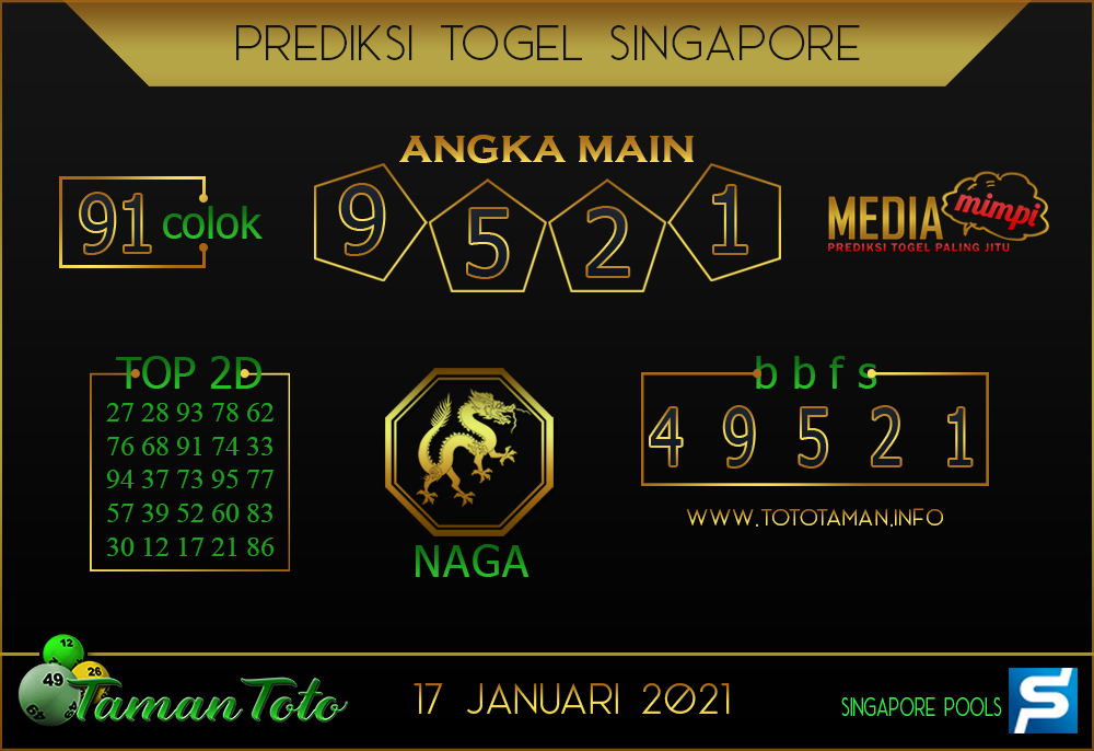 Prediksi Togel SINGAPORE TAMAN TOTO 17 JANUARI 2021