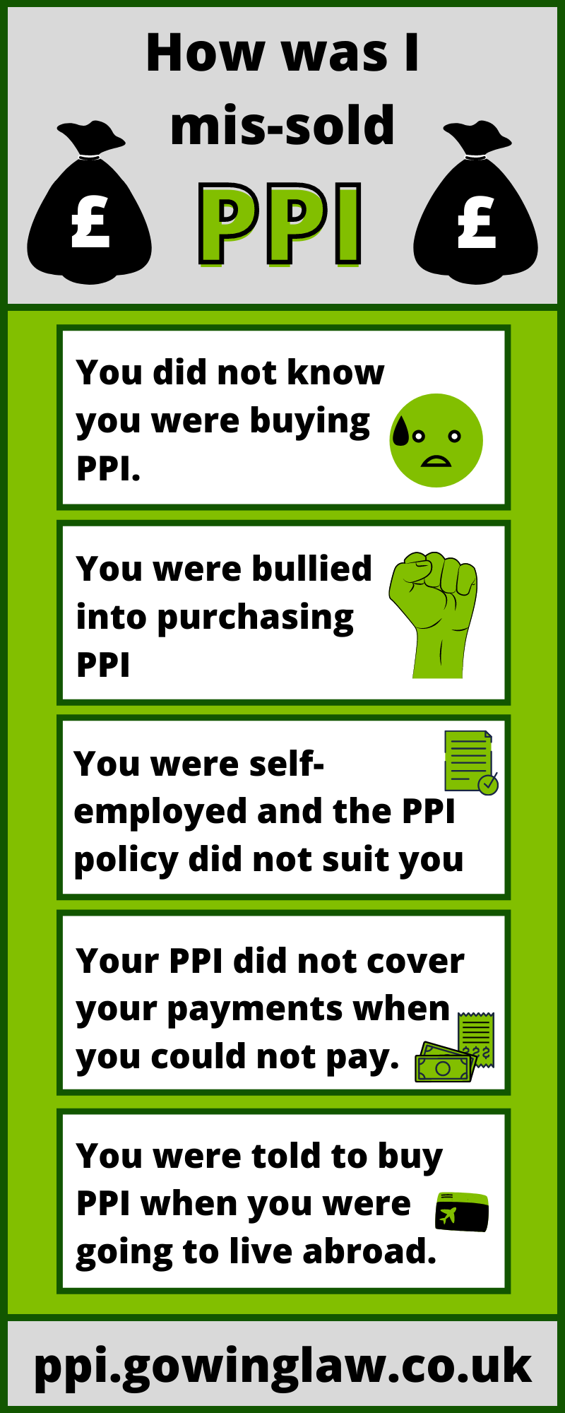 Mis-Sold PPI tax refund infographic