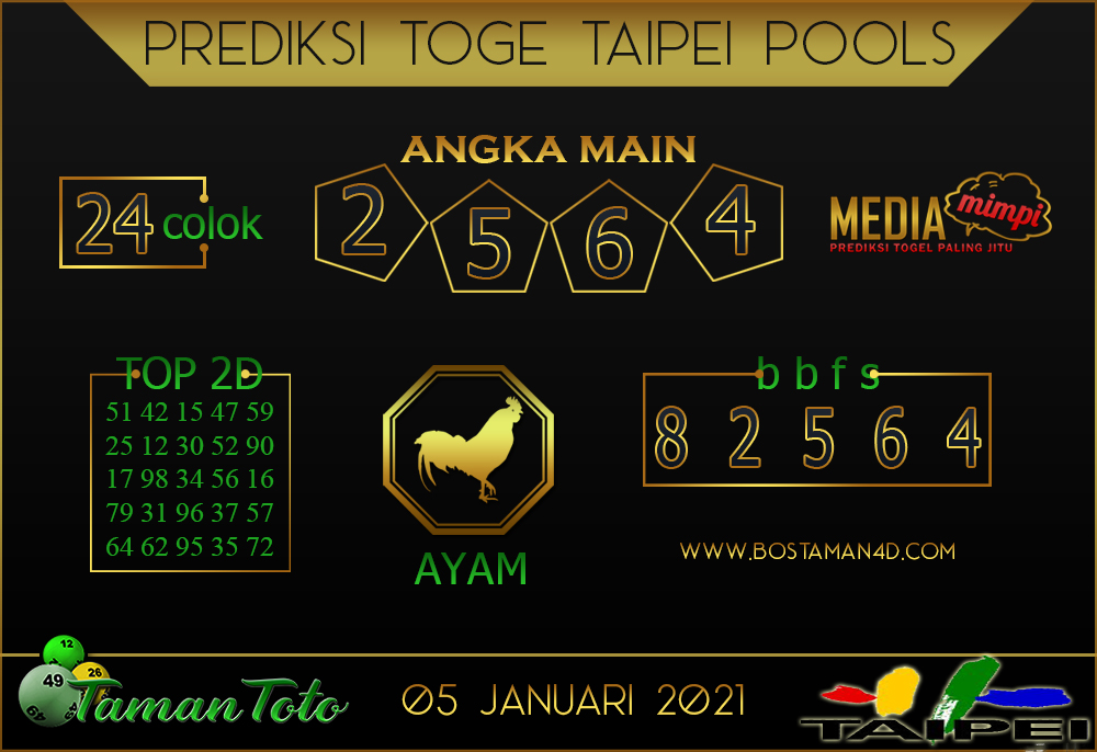 Prediksi Togel TAIPEI TAMAN TOTO 05 JANUARI 2021