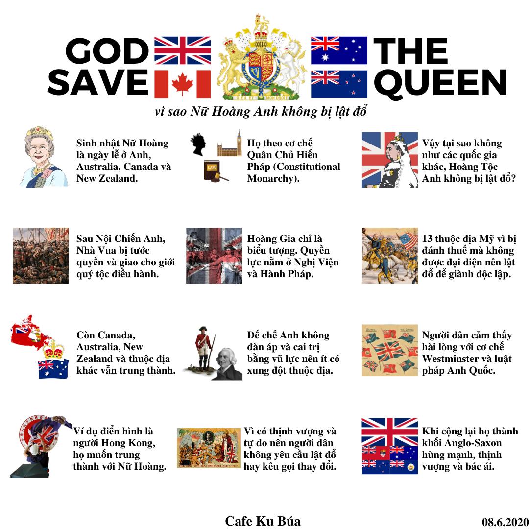 VÌ SAO NỮ HOÀNG ANH KHÔNG BỊ LẬT ĐỔ – GOD SAVE THE QUEEN