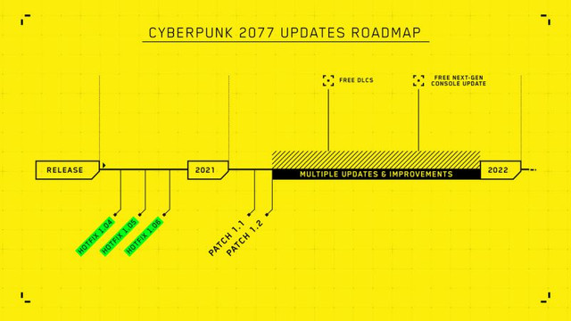 Topics tagged under xboxone on 紀由屋分享坊 Cyberpunk-2077-01-13-21-Roadmap