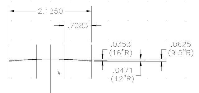 Fretboard-Radius-Layout