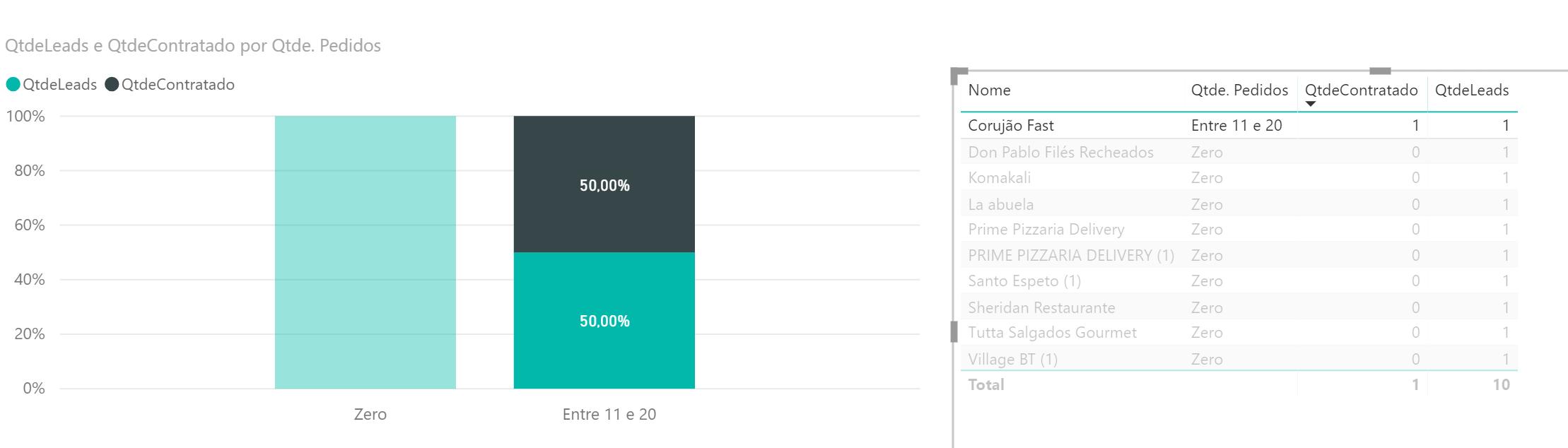 stacked bar chart never goes above 50% - Microsoft Power BI Community
