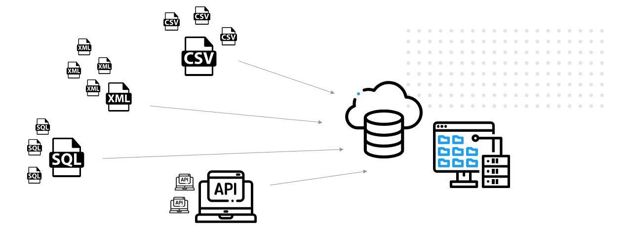 develop-integrated-data-warehouse-when-becoming-data-driven-organization