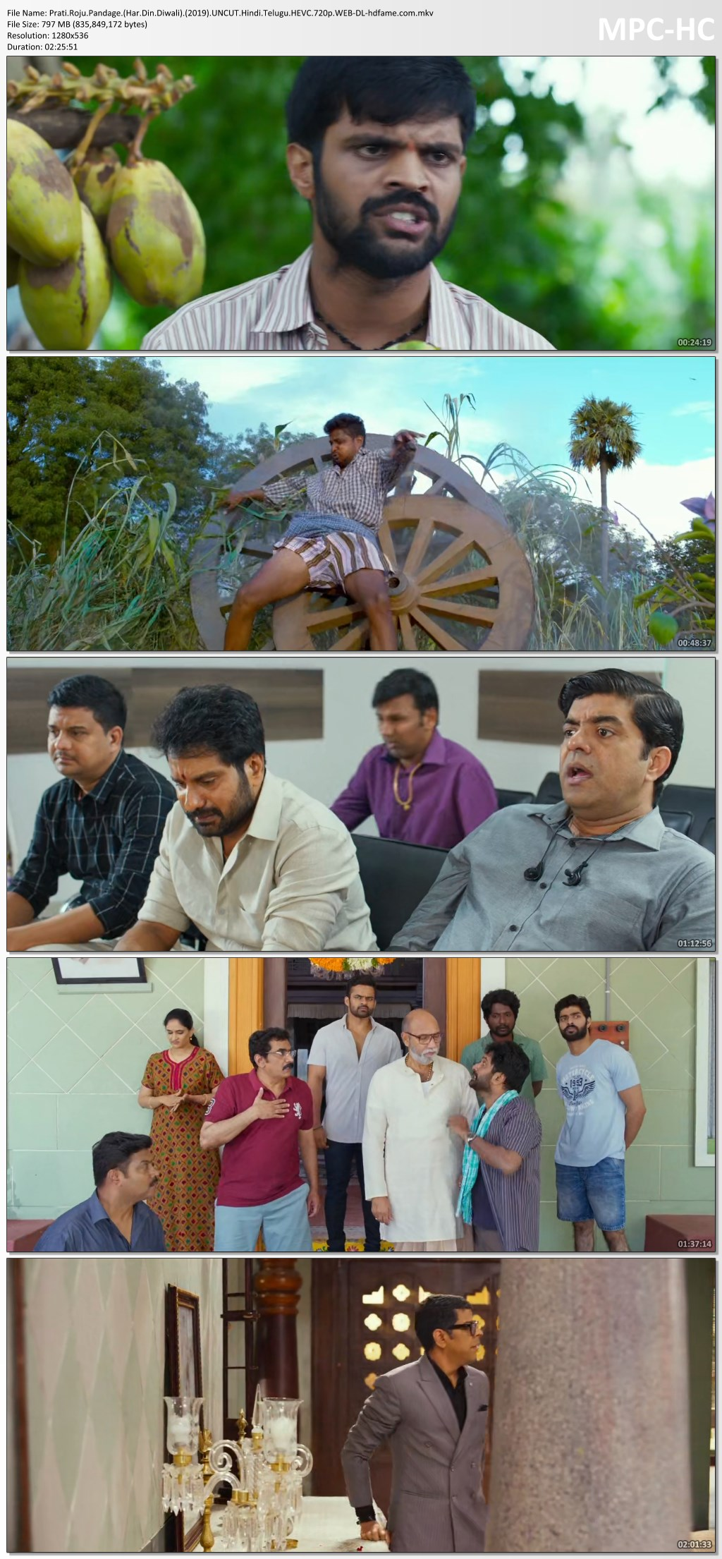 Prati Roju Pandaage 2019 Dual Audio (Hindi-Telugu) Full Movie