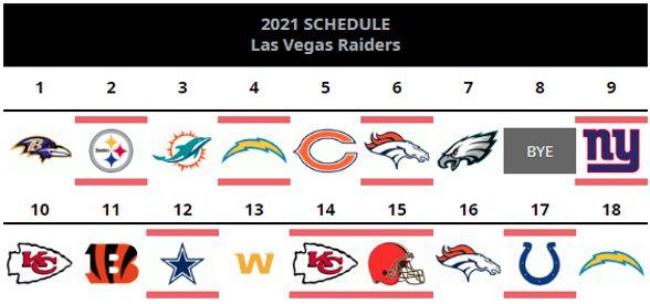schedule-raiders
