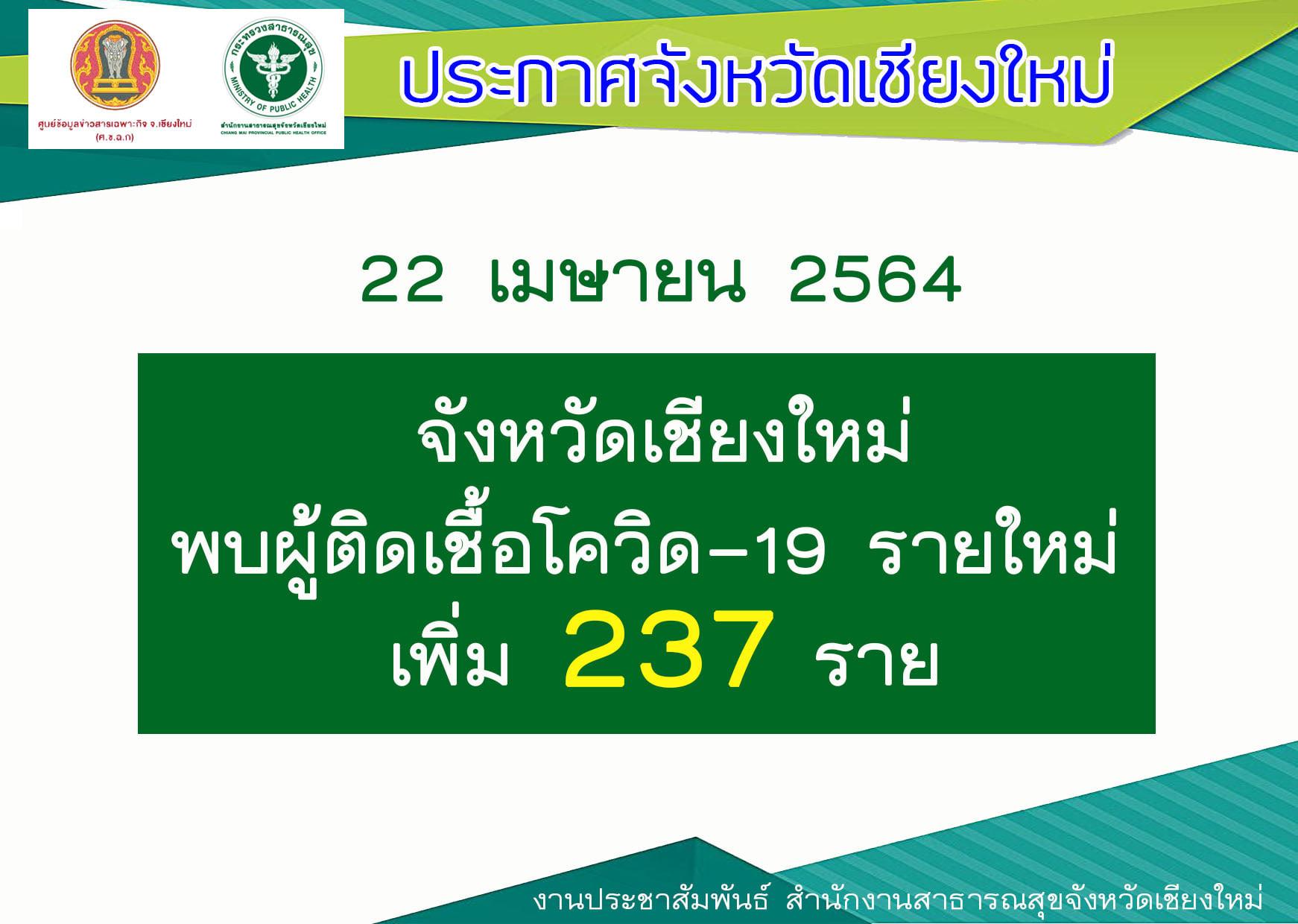 จ.เชียงใหม่ ยอดผู้ติดเชื้อ COVID-19 กลับมาพุ่งอีกครั้ง 237 ราย   ประชาไท  Prachatai.com