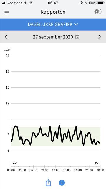 grafiek-27-sept