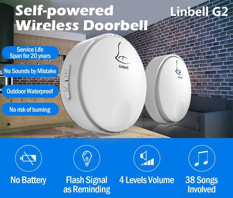 Mectime Announces Wireless Doorbell & Self Powered Doorbell Range For Buyers